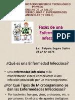 Fases de Un Enfermedad Infecciosa