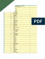 Lista Cromos Este 2013 - 2014