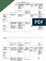Form Two Scheme of Work