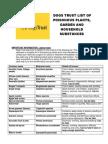Fact Sheet Poisonous Substances 09