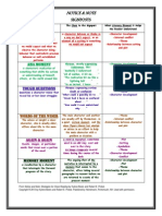 The Notice and Note Signposts Definitions Poster - E. Kuras