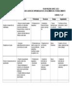 Plan de Trabajo Mejora Simce 2013 CIENCIAS