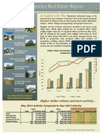 May 2013 Nantucket Real Estate Market Update