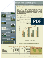 April 2013 Nantucket Real Estate Market Update