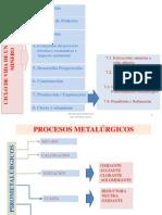 Procesos pirometalugicos
