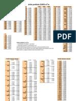 Catalog Europrofile - Arii