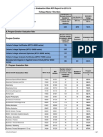 2013 kpi graduation rate by program for sheridan college