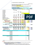 ECB – Financial Statement as at September 27, 2013