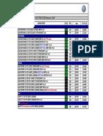 ficha-equipamiento-precio-golf-7-gti.pdf