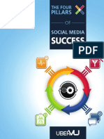 The 4 Pillars of Social Media Success