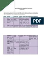 Guía de lectura Didáctica I