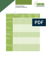 Cuadro Comparativo Teorias Modelos Planeacion Unidad1