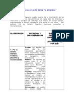 Estructura Del Ejercicios Sobre La Empresa.