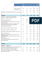 Student Evaluation Results 2012/2013