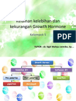 Kelainan Kelebihan Dan Kekurangan Growth Hormone
