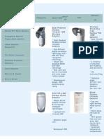 Www.vedard.com Product Perimeter Protection Outdoor Detectors