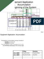 8 Sortation Module 1 Accum Merge Induct