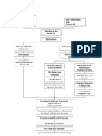 5 Pathophysiology