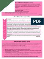 learning a new language-balanced literacy