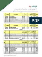 Lista provisória de graduação do concurso para a profissionalização