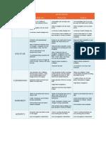 Infographic Application Comparison Chart