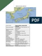 Profil Negara Jepang