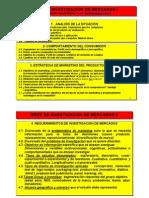 Formulario Brief de Investigacion de Mercado Ruben J Rodriguez