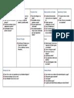 Template_Modelagem de Negócios