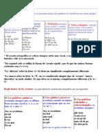 reglas_de_acentuación_en_español