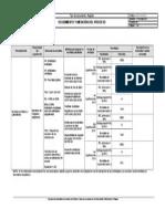 Seguimiento y Medición del Proceso Sept 2013.doc
