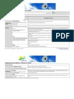 Julho 2011 IMP01.IT01.PC03 Avaliacao das Necessidades e Potenciais do Cliente Herminio - Cópia
