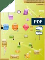 Mapa Convencion Interamericana Sobre El Domicilio
