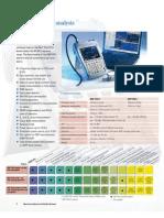 Prilog1 - Karakterisitke Mernog Uredjaja R&S FSH6