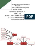 Diagrama; Credencial IFE
