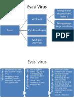 Evasi Virus