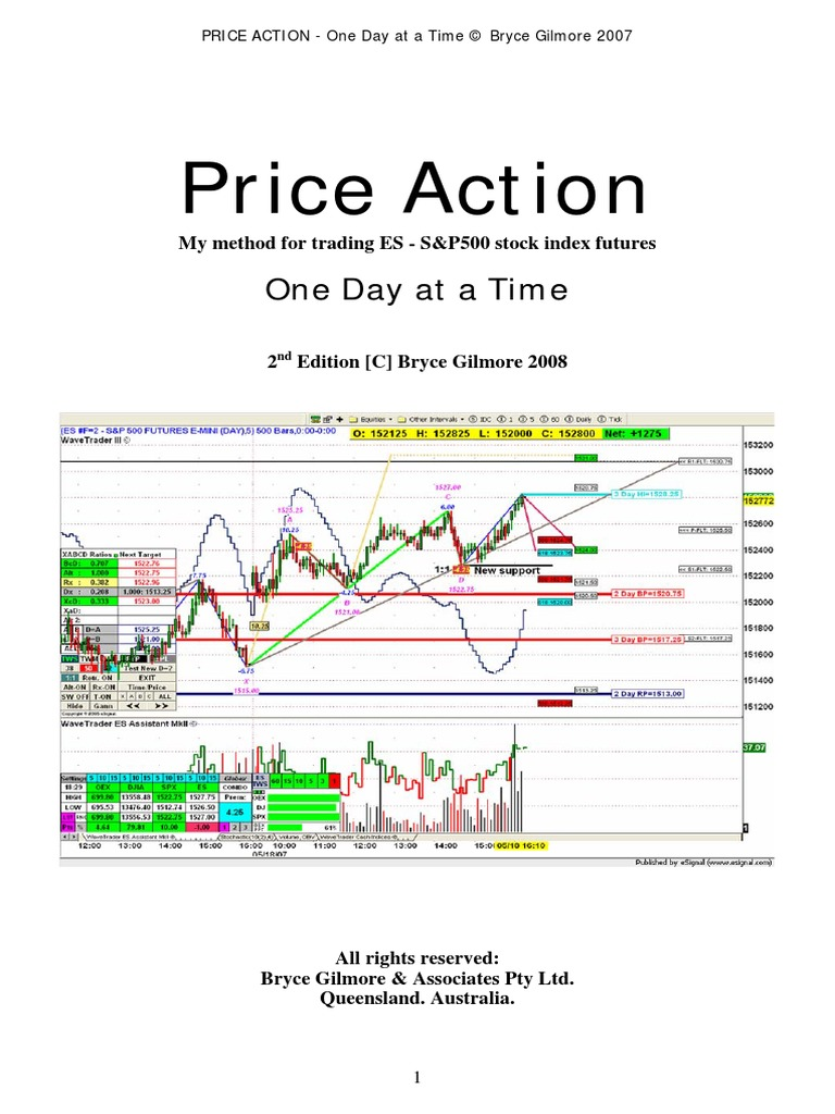 Bryce Gilmore   The Price Action Manual 2nd Ed | Day Trading | Market Trend