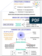 Clase 01, Estructura Atómica (Curso 2012)