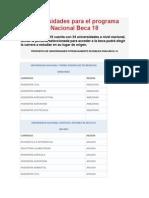 Universidades Para El Programa Nacional Beca 18