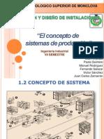 Presentacion Concepto de Sistema de Produccion