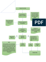 Workflow Chart2