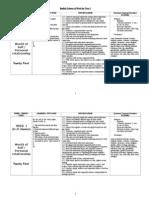 English Scheme of Work for Year 5