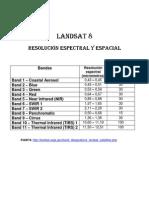 LANDSAT 8_Resolución espectral y espacial