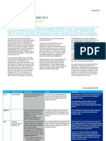 Deloitte Report - VAT_Bill_Analysis