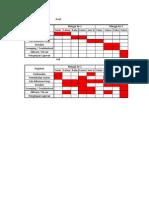 Excel KPa