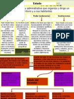 Estado, gobiernos, regímenes y otros. 2013