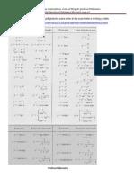 Aprender las reglas de derivar , ejercicios y problemas resueltos