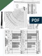 Crane Load Chart Link-belt 8035