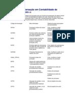 Códigos de transação em Contabilidade de objetos de custo