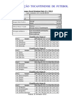 Resumo Geral Estadual Sub 19 2013 25.09.docx