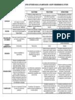 ACTITUDES DE LA PLANIFICACIÓN